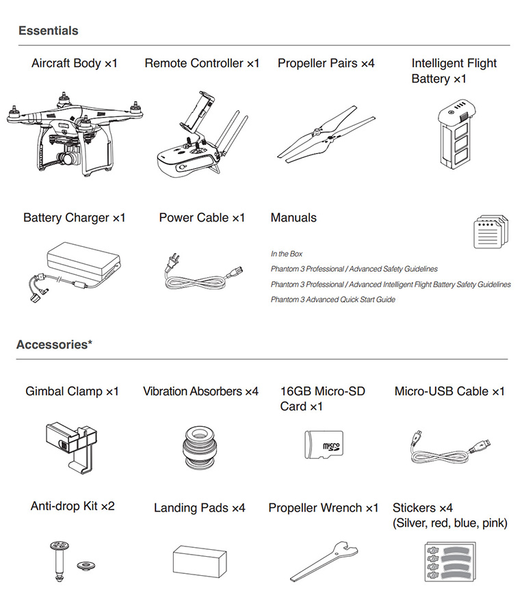 Aircraft Body ×1、Remote Controller ×1、Propeller Pairs ×4、Intelligent Flight Battery ×1、Batery Charger ×1、Power Cable ×1、Manual、Gimbal Clanp ×1、Vibration Absorbers、16GB Micro-SD Card ×1、Micro-USB Cable ×1、Anti-drop Kit ×2、Landing Pads ×4、Propeller Wrench ×1、Stickers ×(Silver, red, blue, pink)
